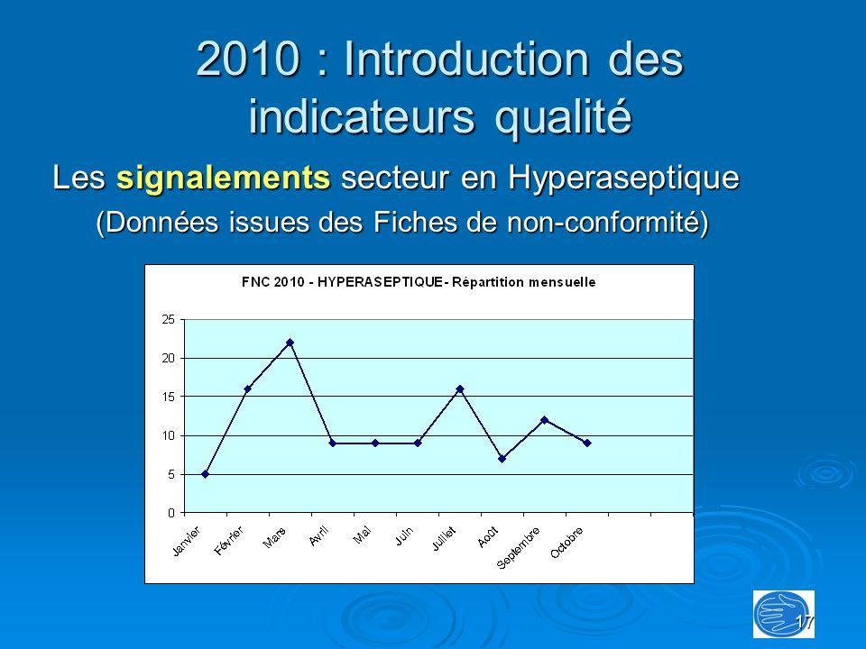 2010 : Introduction des indicateurs qualité