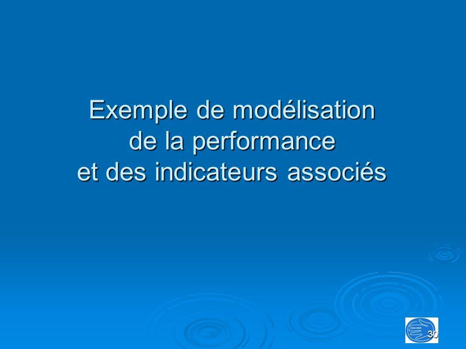 Exemple de modélisation de la performance et des indicateurs associés