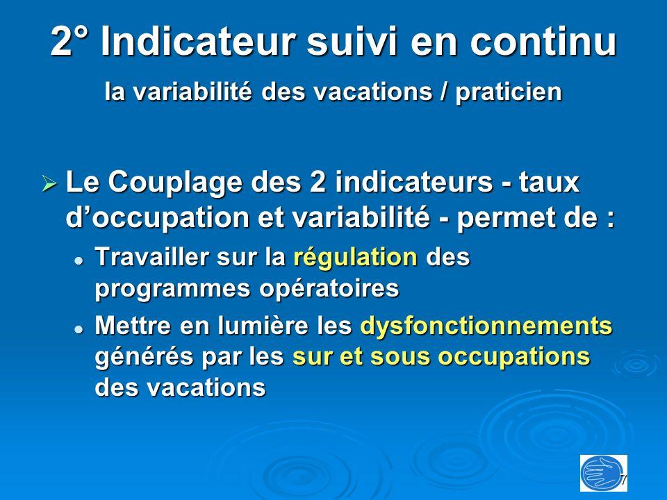 2° Indicateur suivi en continu la variabilité des vacations / praticien