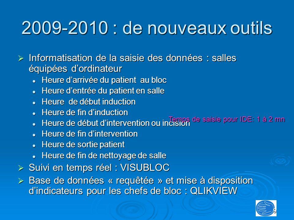 2009-2010 : de nouveaux outils Informatisation de la saisie des données : salles équipées d'ordinateur.