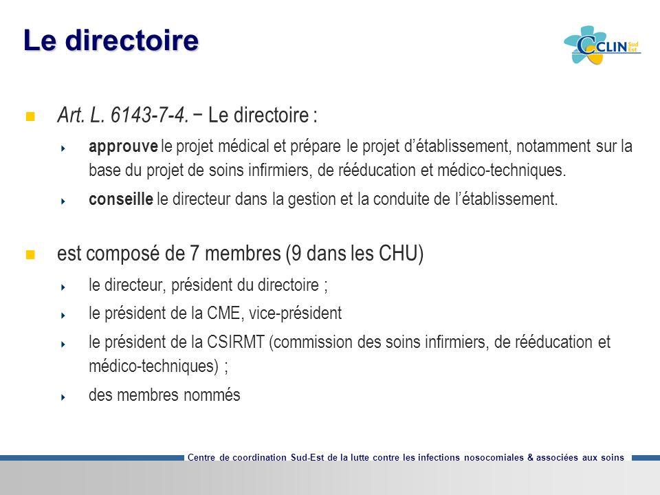 Le directoire Art. L. 6143-7-4. − Le directoire :