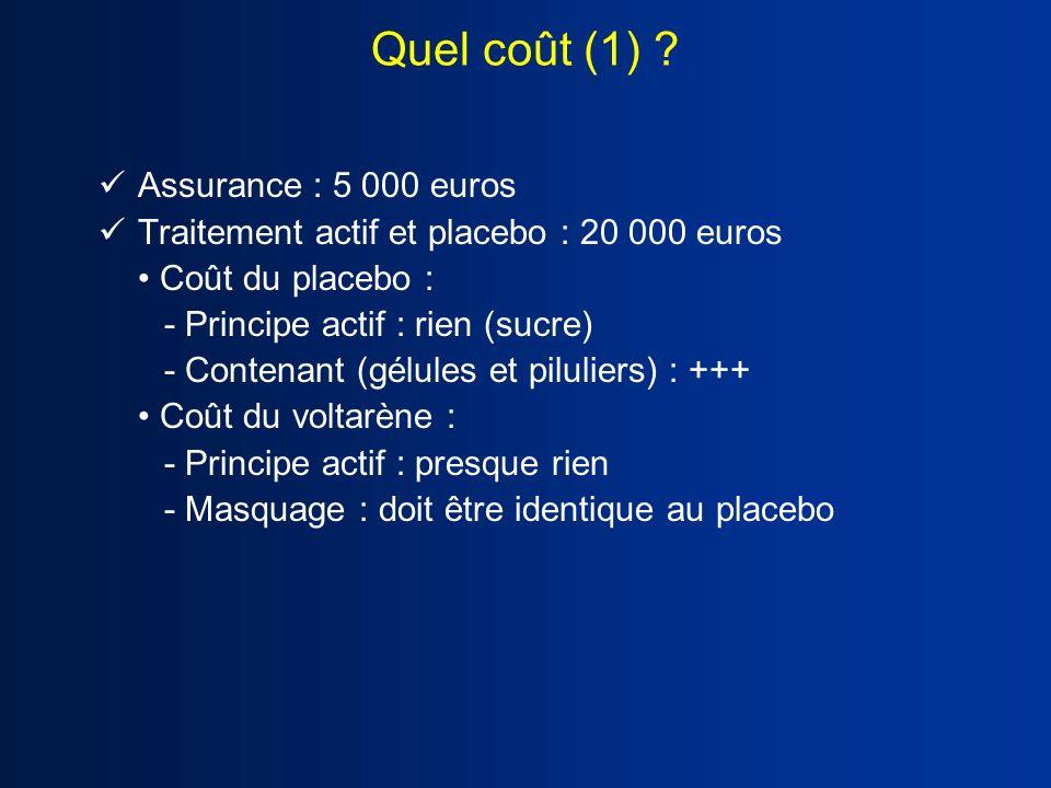 Quel coût (1) Assurance : 5 000 euros