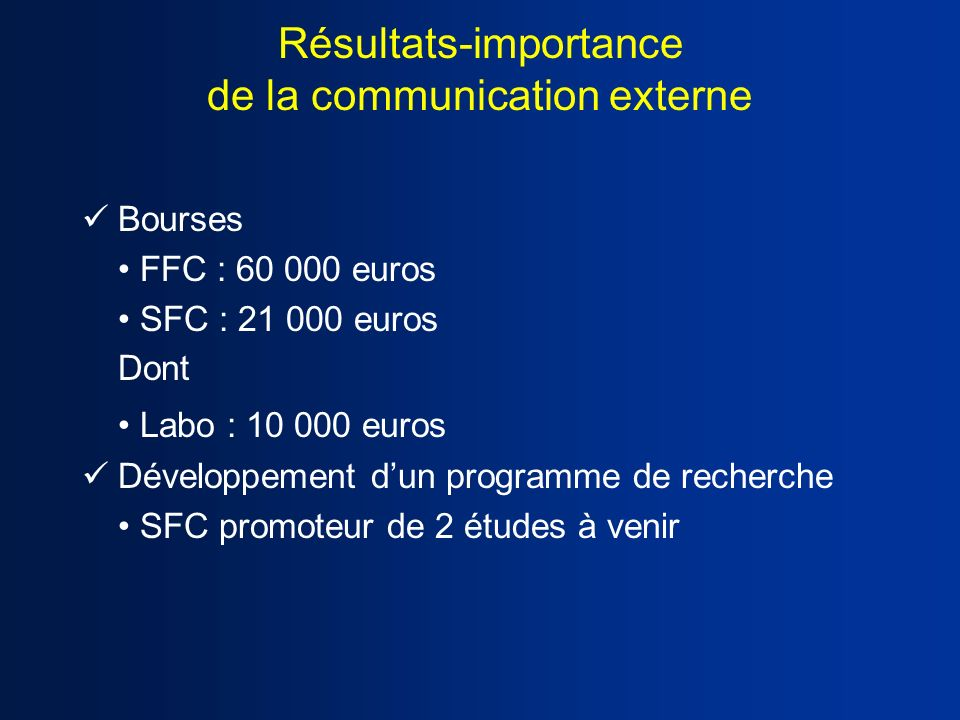 Résultats-importance de la communication externe