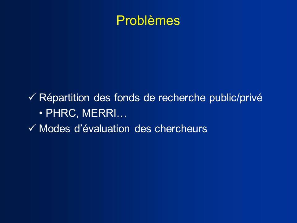Problèmes Répartition des fonds de recherche public/privé