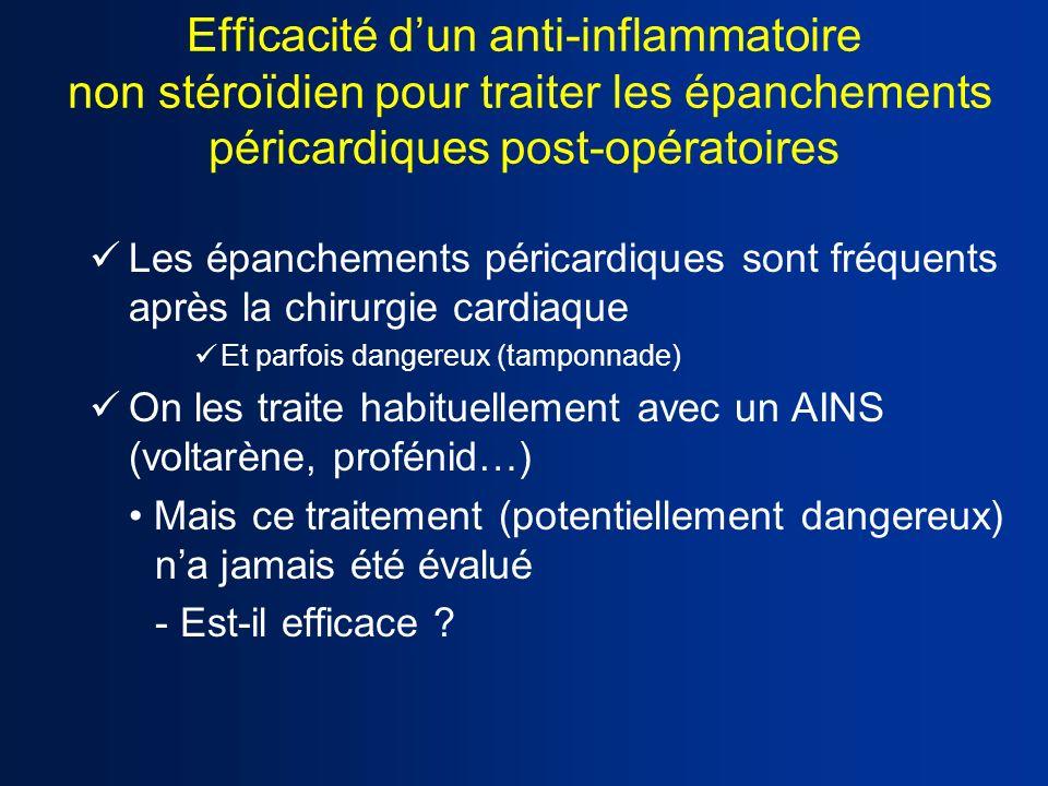 Efficacité d'un anti-inflammatoire non stéroïdien pour traiter les épanchements péricardiques post-opératoires