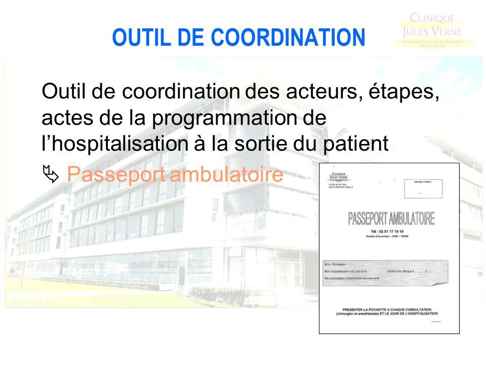 OUTIL DE COORDINATION Outil de coordination des acteurs, étapes, actes de la programmation de l'hospitalisation à la sortie du patient.