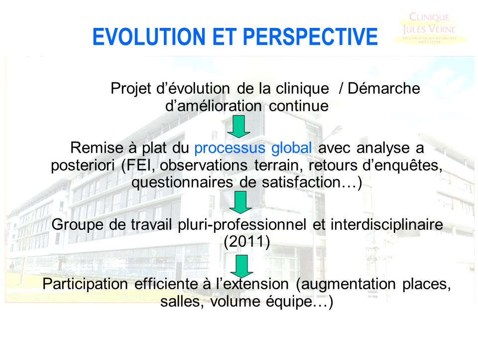 EVOLUTION ET PERSPECTIVE
