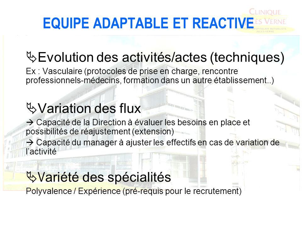 EQUIPE ADAPTABLE ET REACTIVE
