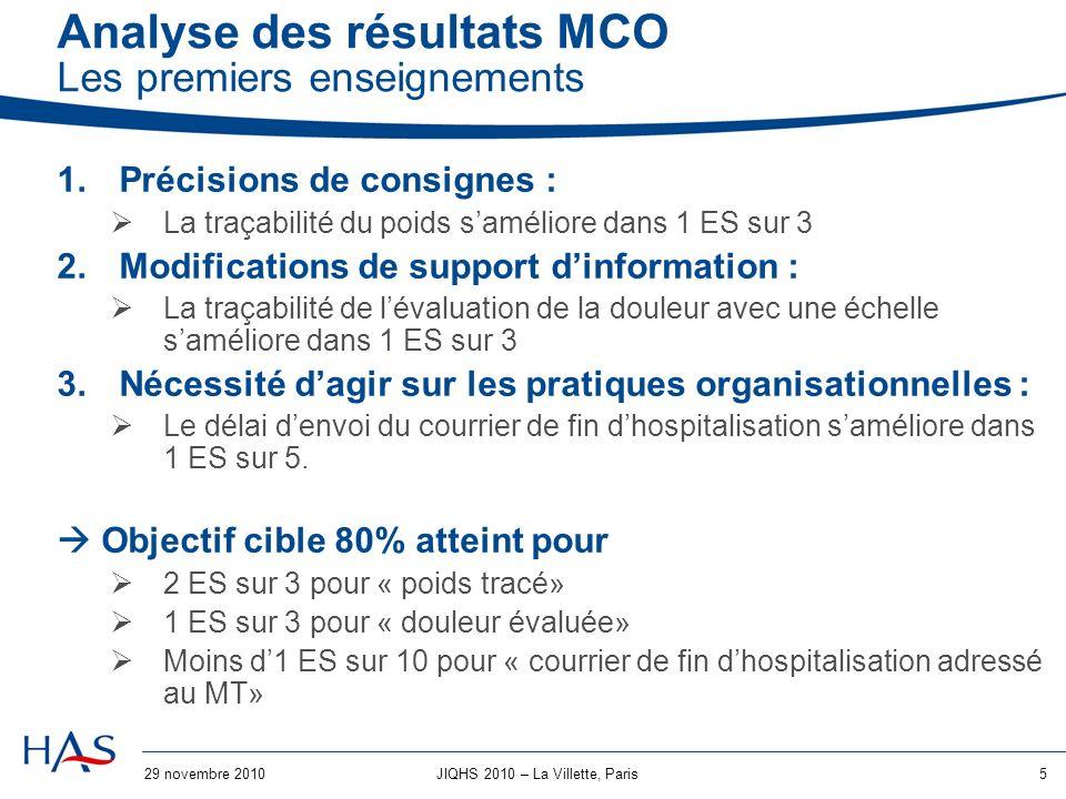 Analyse des résultats MCO Les premiers enseignements