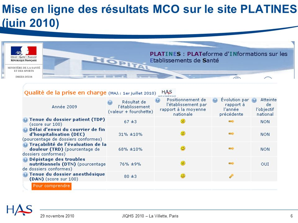 Mise en ligne des résultats MCO sur le site PLATINES (juin 2010)