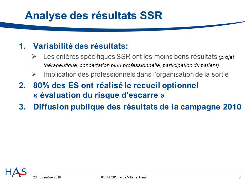 Analyse des résultats SSR