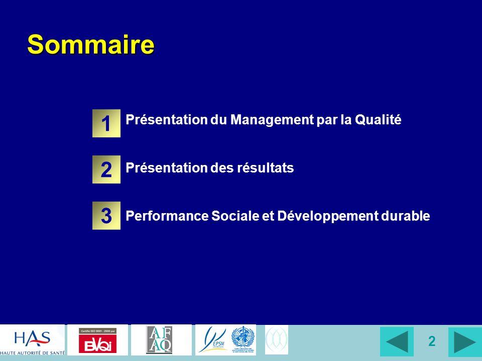 Sommaire 1 2 3 Présentation du Management par la Qualité