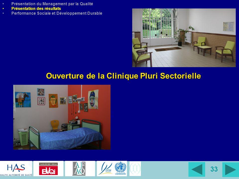 Ouverture de la Clinique Pluri Sectorielle