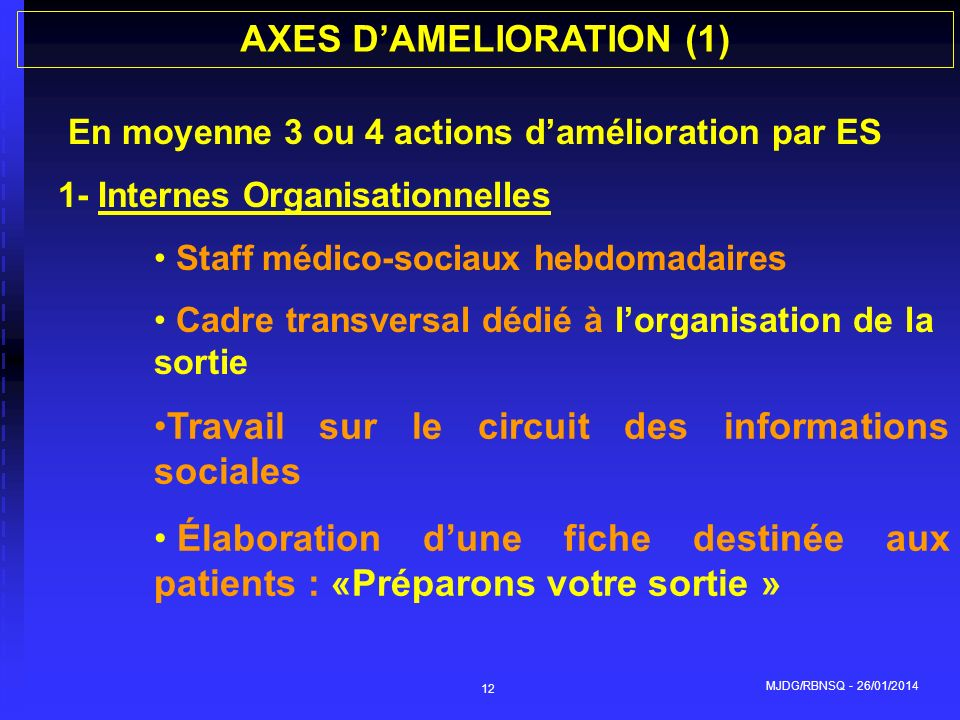 AXES D'AMELIORATION (1)