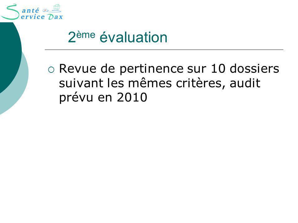 2ème évaluation Revue de pertinence sur 10 dossiers suivant les mêmes critères, audit prévu en 2010