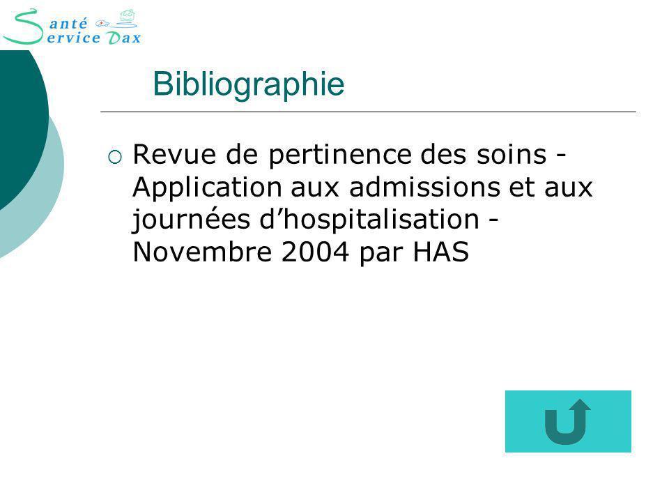 Bibliographie Revue de pertinence des soins - Application aux admissions et aux journées d'hospitalisation - Novembre 2004 par HAS.