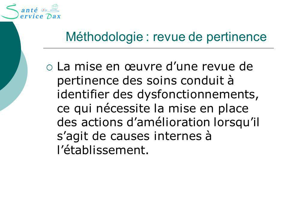 Méthodologie : revue de pertinence