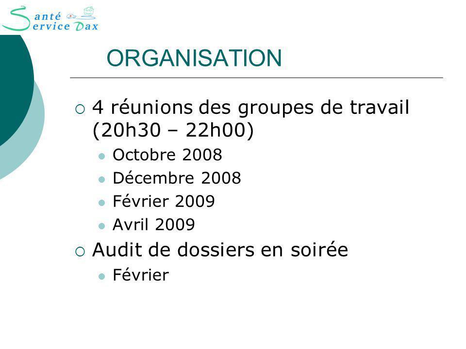 ORGANISATION 4 réunions des groupes de travail (20h30 – 22h00)