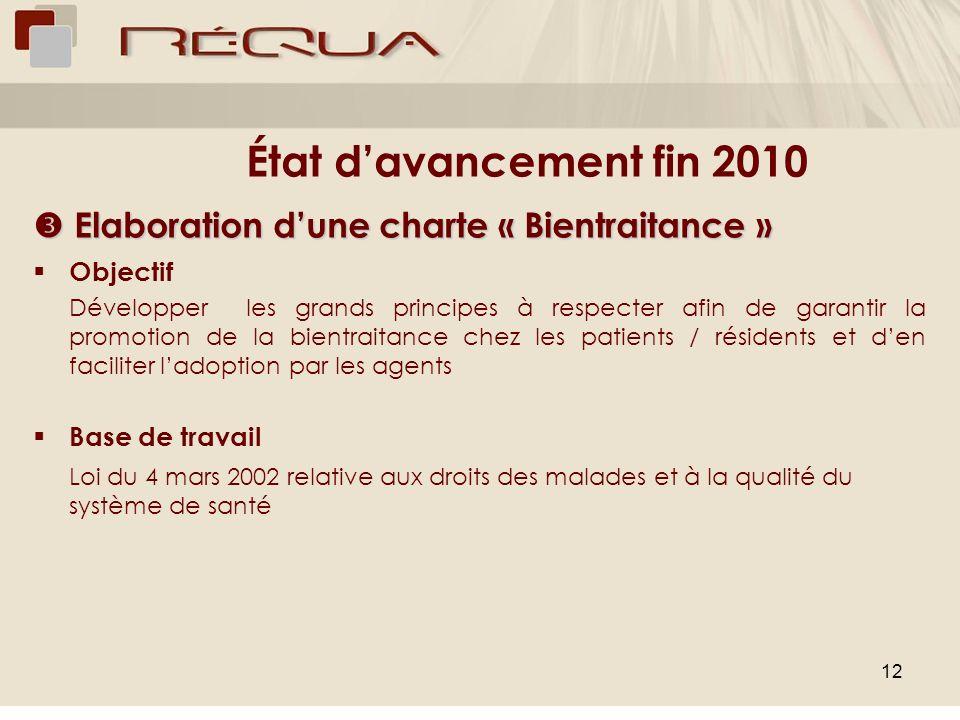 État d'avancement fin 2010  Elaboration d'une charte « Bientraitance » Objectif.