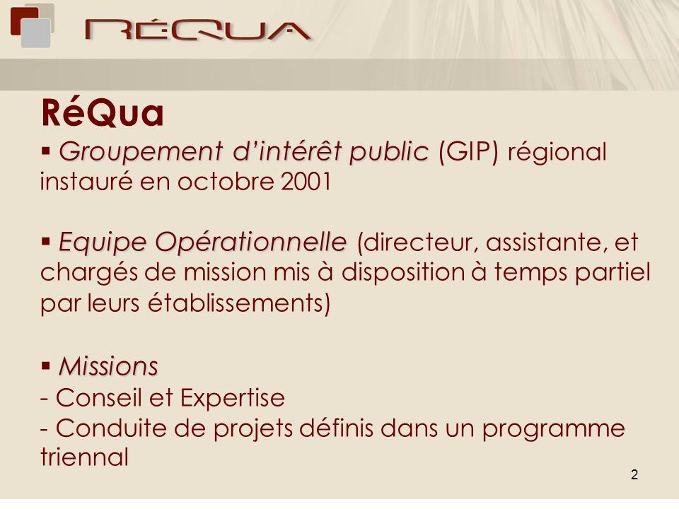 RéQua Groupement d'intérêt public (GIP) régional instauré en octobre 2001.