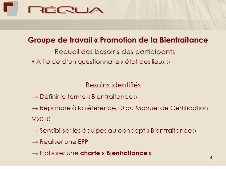 Groupe de travail « Promotion de la Bientraitance