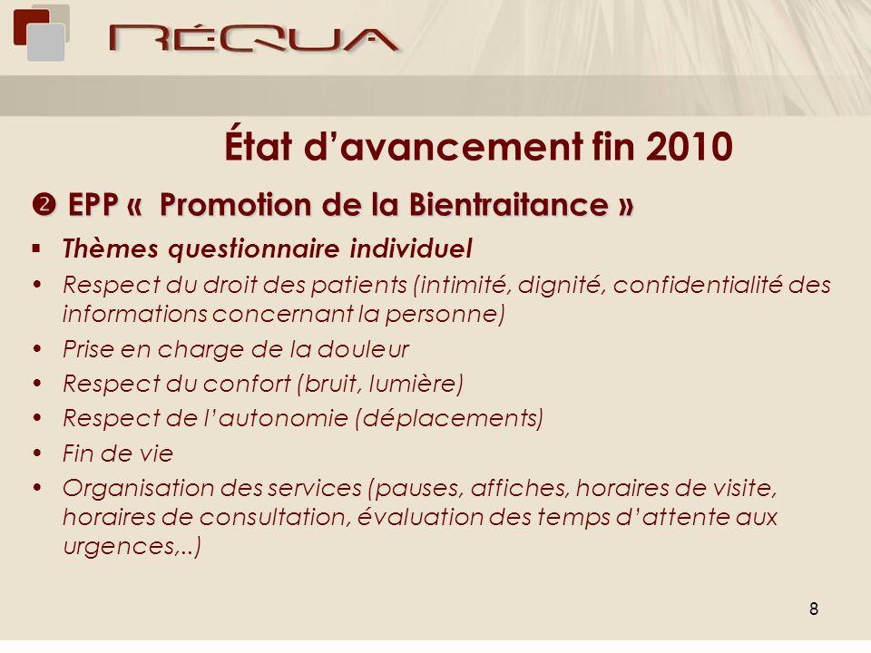 État d'avancement fin 2010  EPP « Promotion de la Bientraitance »