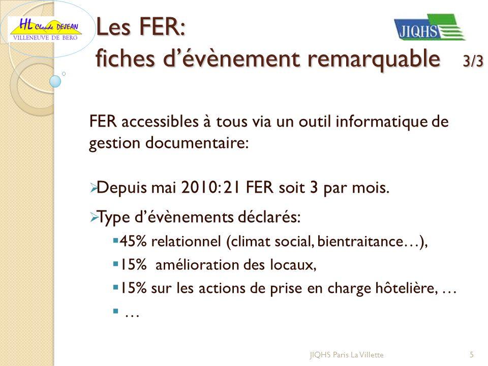 Les FER: fiches d'évènement remarquable 3/3