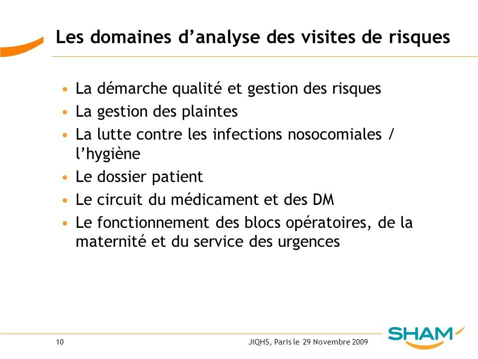 Les domaines d'analyse des visites de risques