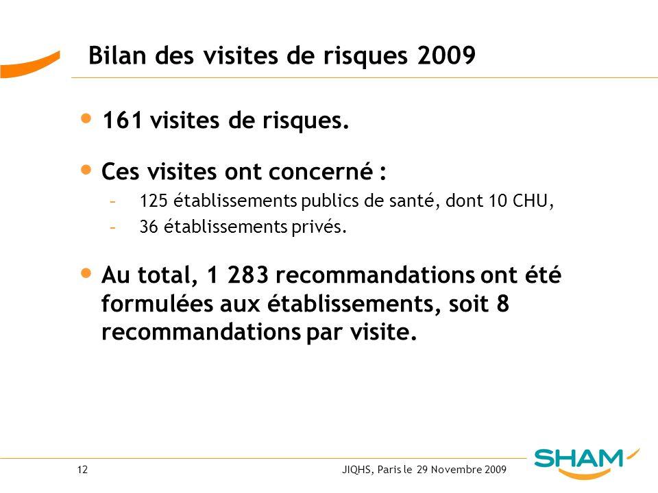 Bilan des visites de risques 2009