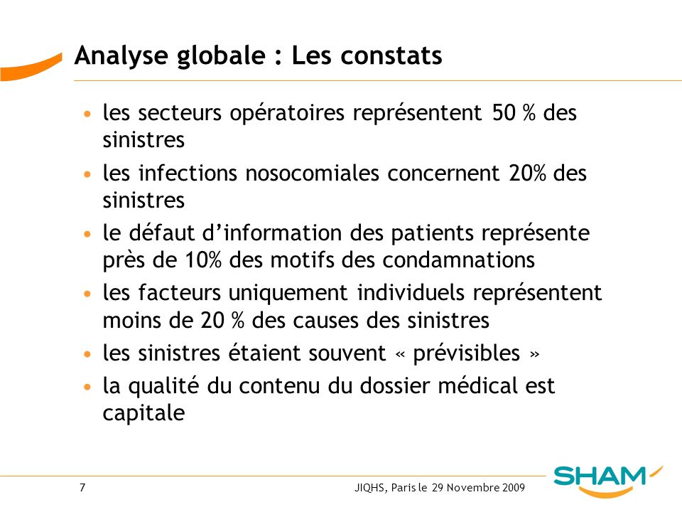 Analyse globale : Les constats
