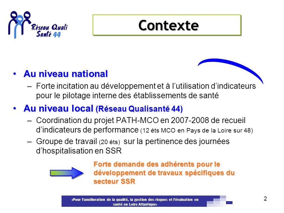 Contexte Au niveau national Au niveau local (Réseau Qualisanté 44)