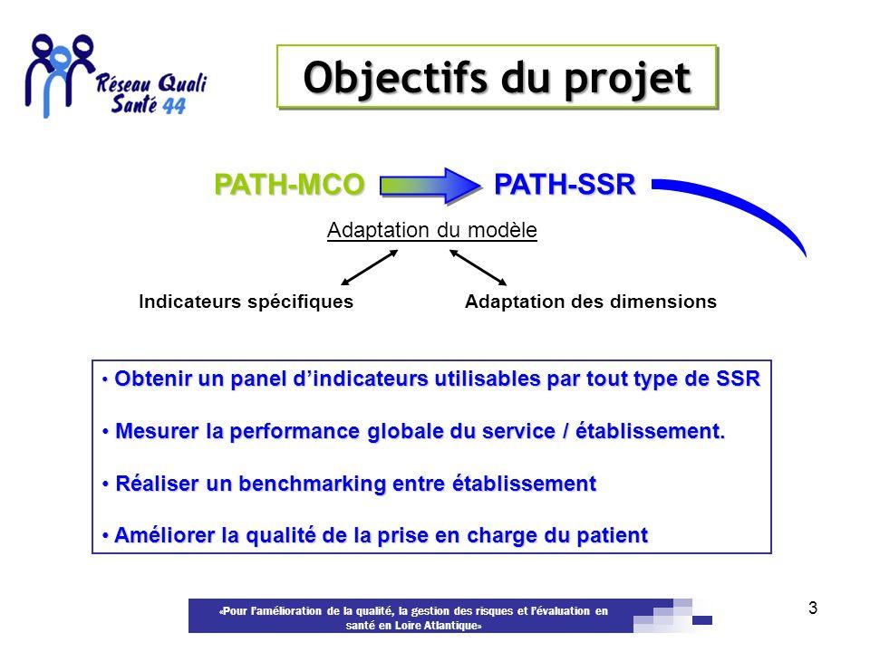 Objectifs du projet PATH-MCO PATH-SSR Adaptation du modèle
