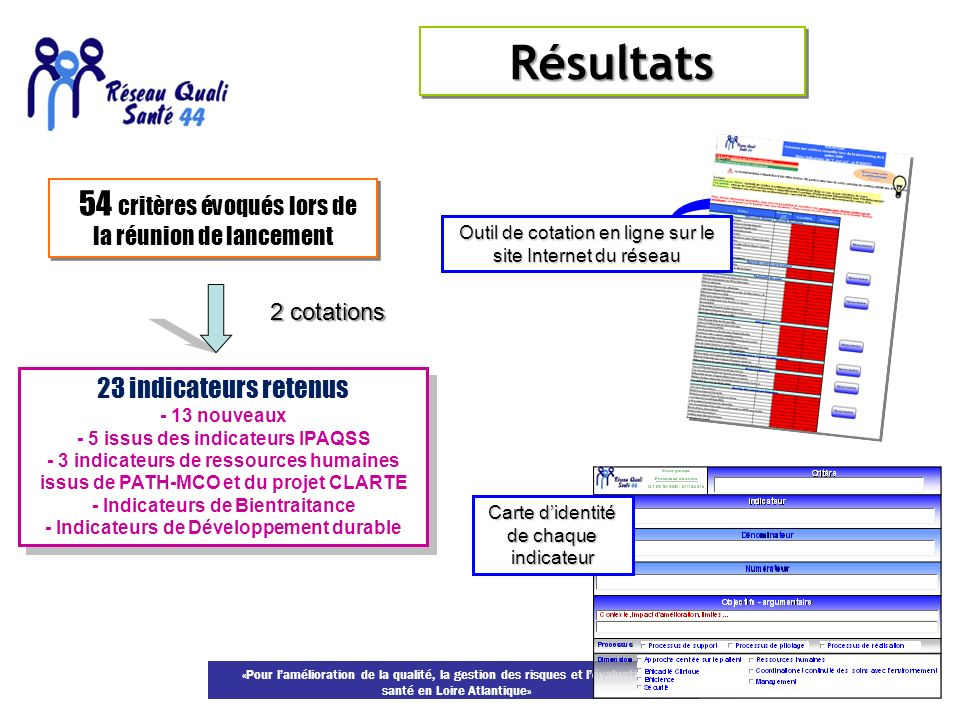 Résultats 54 critères évoqués lors de la réunion de lancement