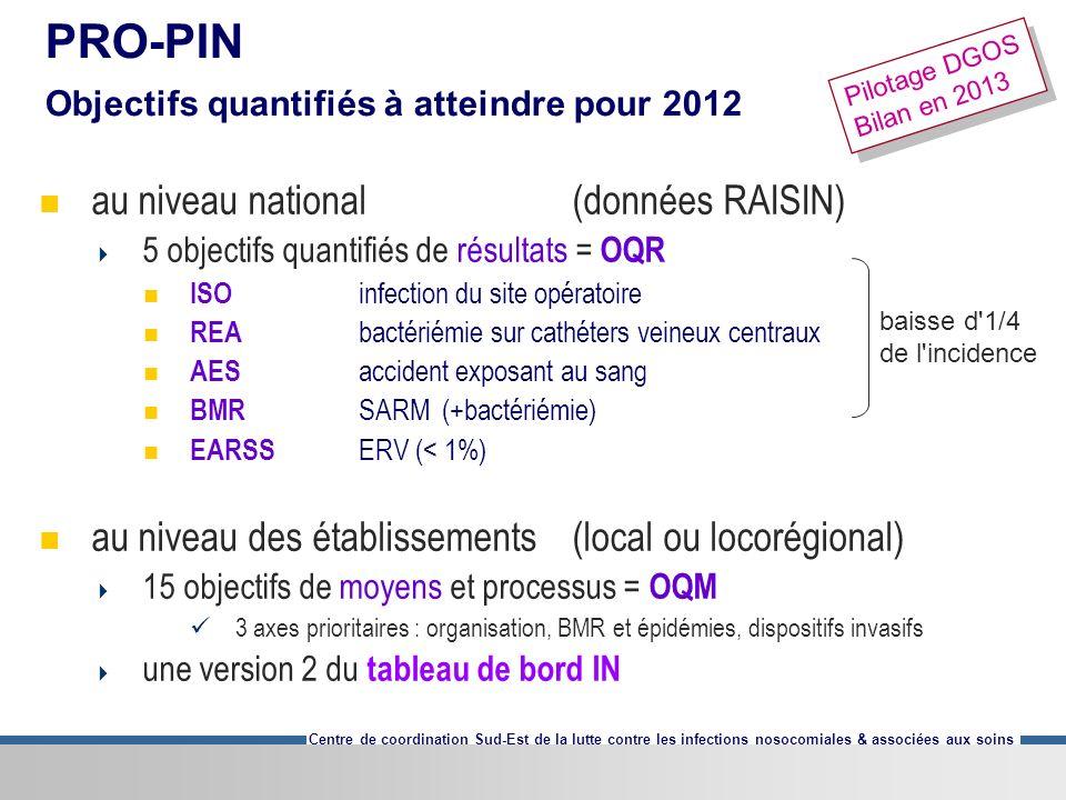 PRO-PIN Objectifs quantifiés à atteindre pour 2012