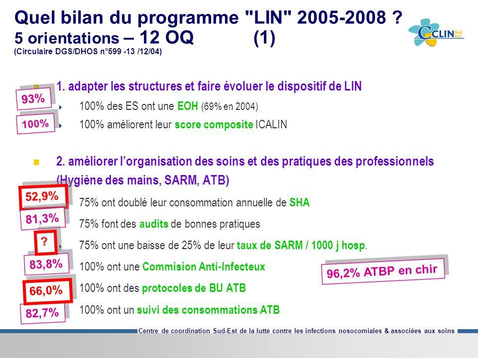 Quel bilan du programme LIN 2005-2008. 5 orientations – 12 OQ