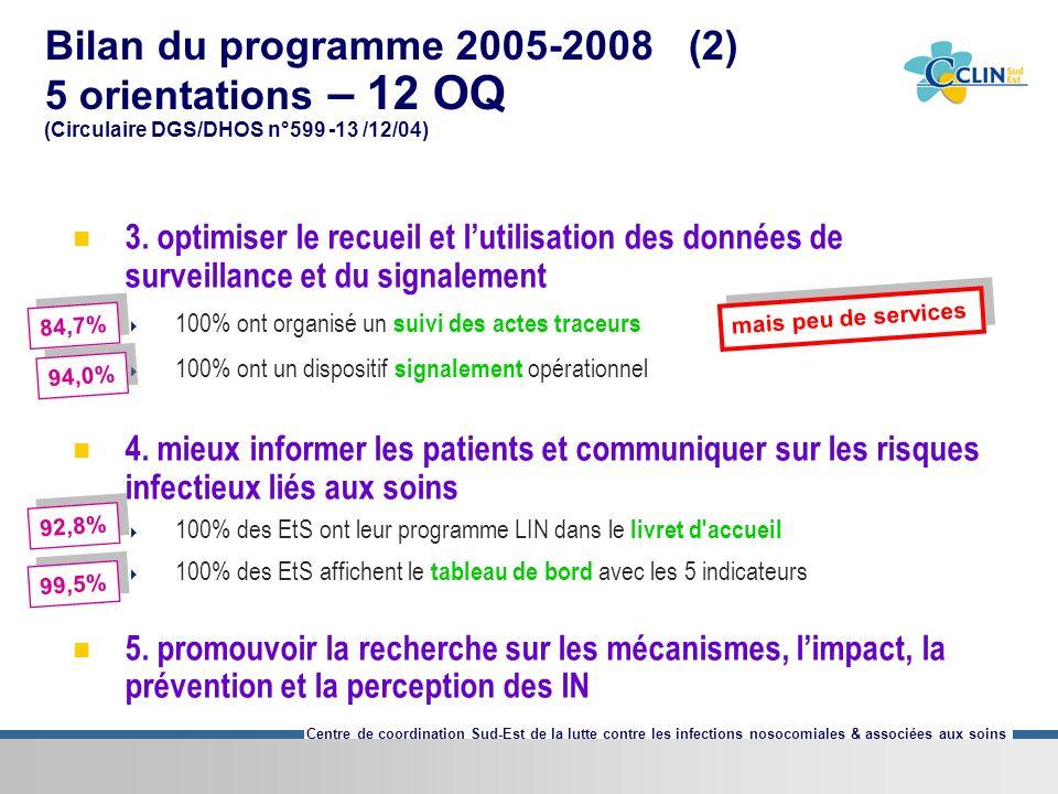 Bilan du programme 2005-2008 (2) 5 orientations – 12 OQ (Circulaire DGS/DHOS n°599 -13 /12/04)