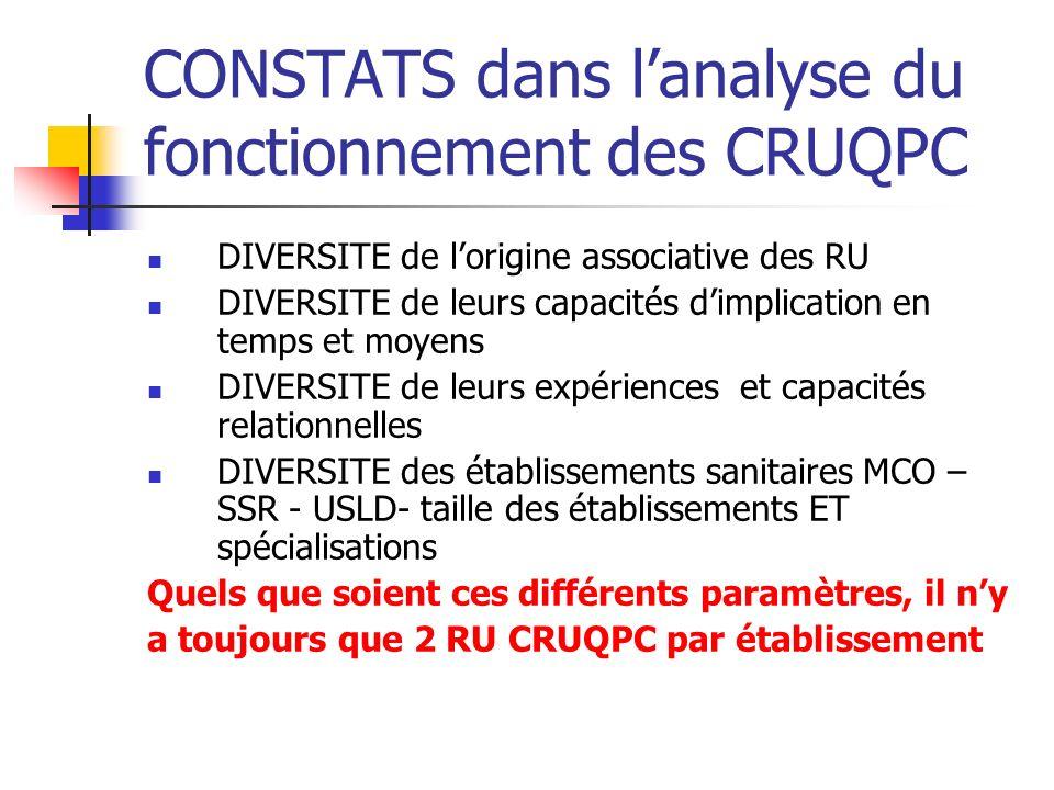 CONSTATS dans l'analyse du fonctionnement des CRUQPC