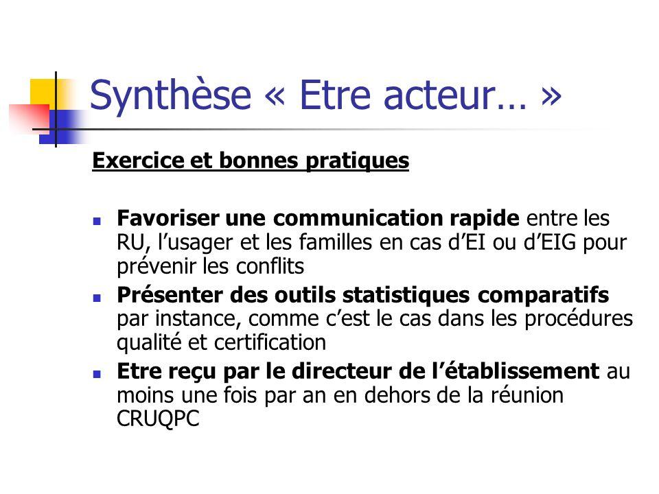 Synthèse « Etre acteur… »