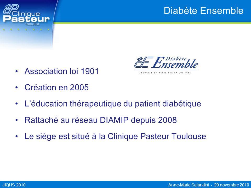 Diabète Ensemble Association loi 1901 Création en 2005