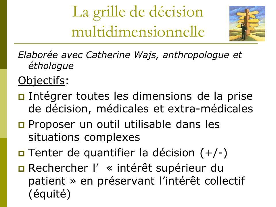 La grille de décision multidimensionnelle