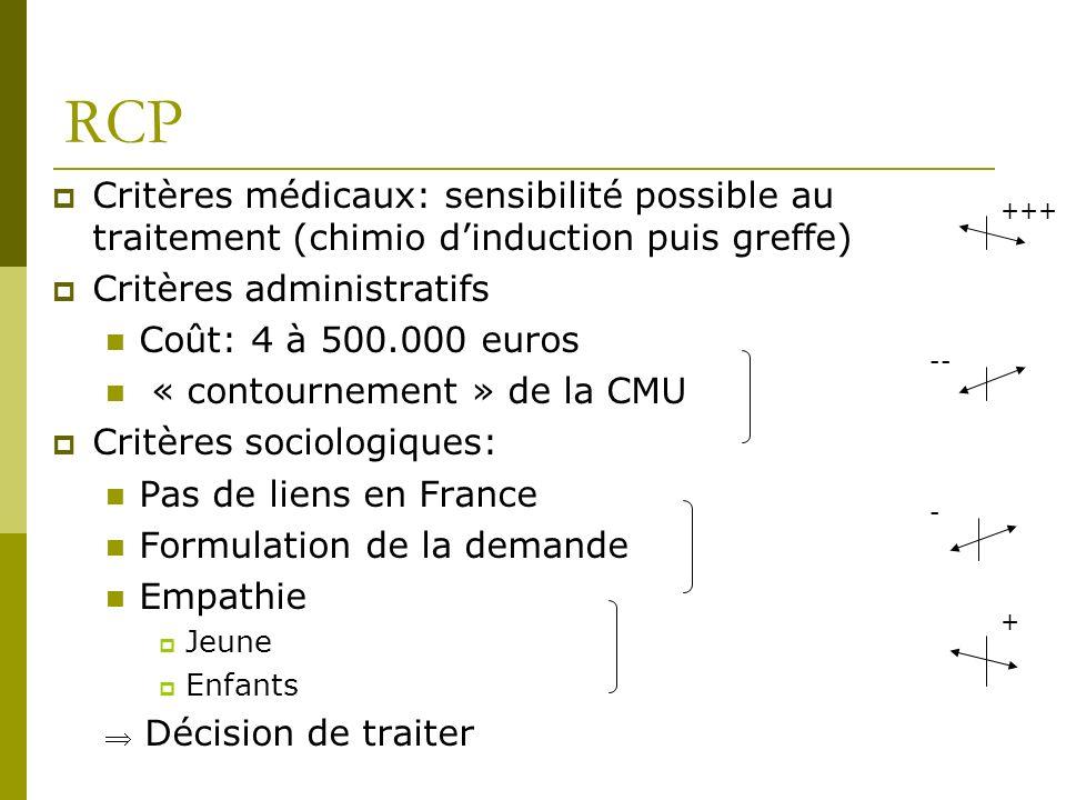 RCP Critères médicaux: sensibilité possible au traitement (chimio d'induction puis greffe) Critères administratifs.