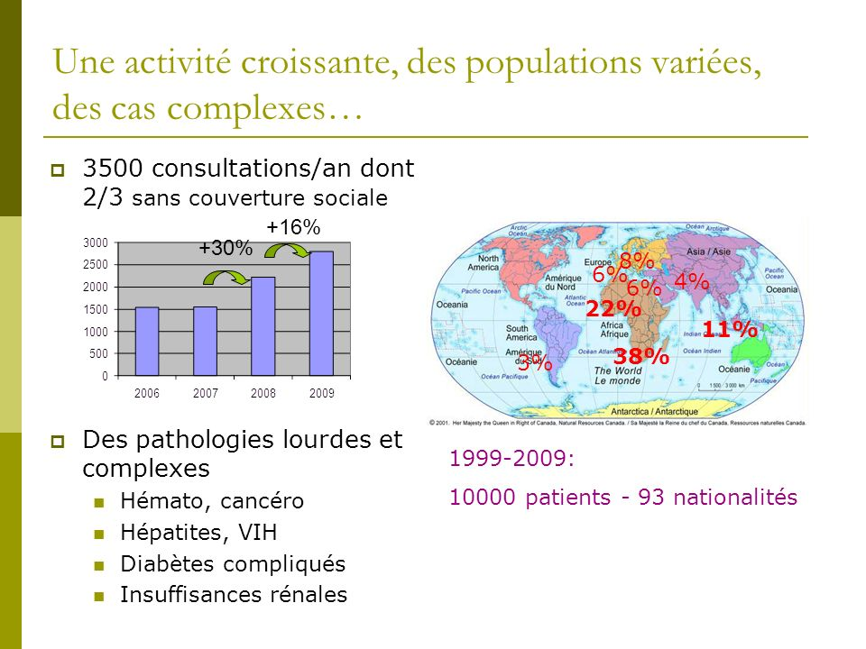 Une activité croissante, des populations variées, des cas complexes…