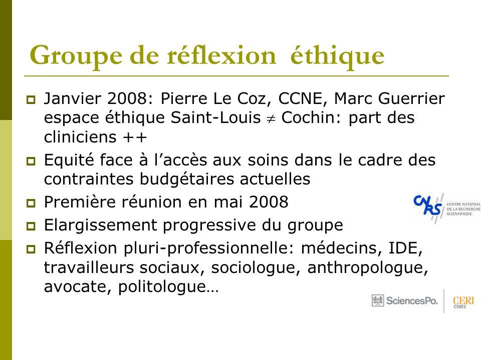 Groupe de réflexion éthique