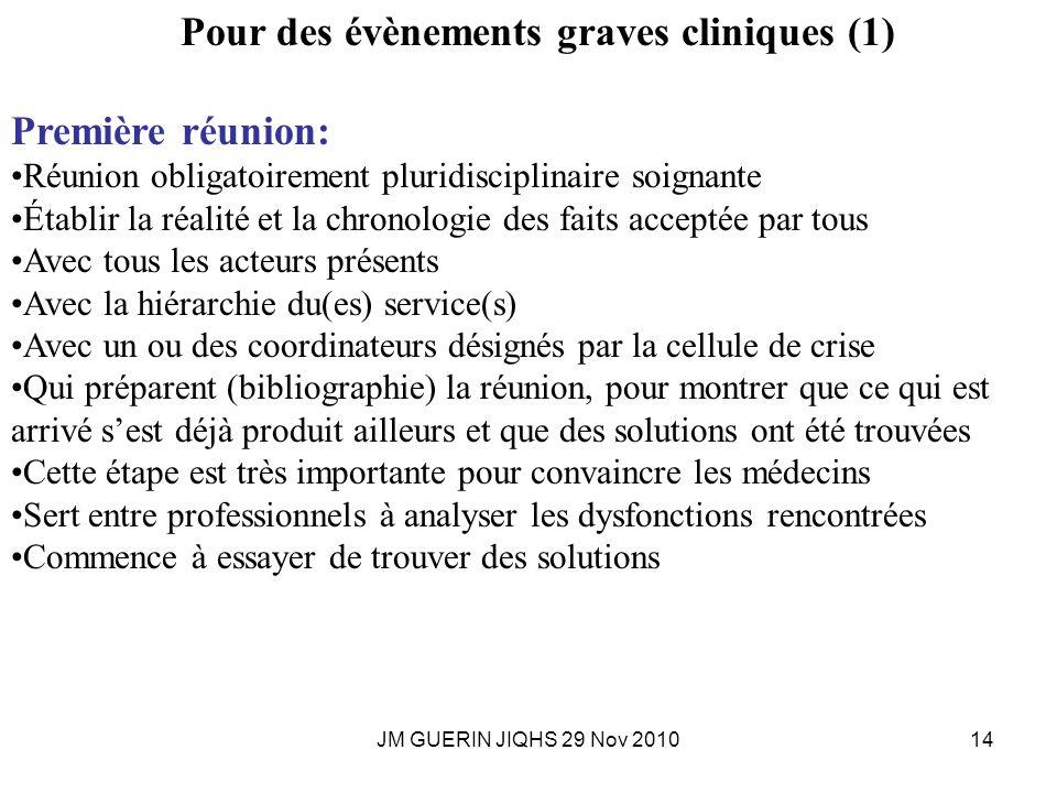 Pour des évènements graves cliniques (1)