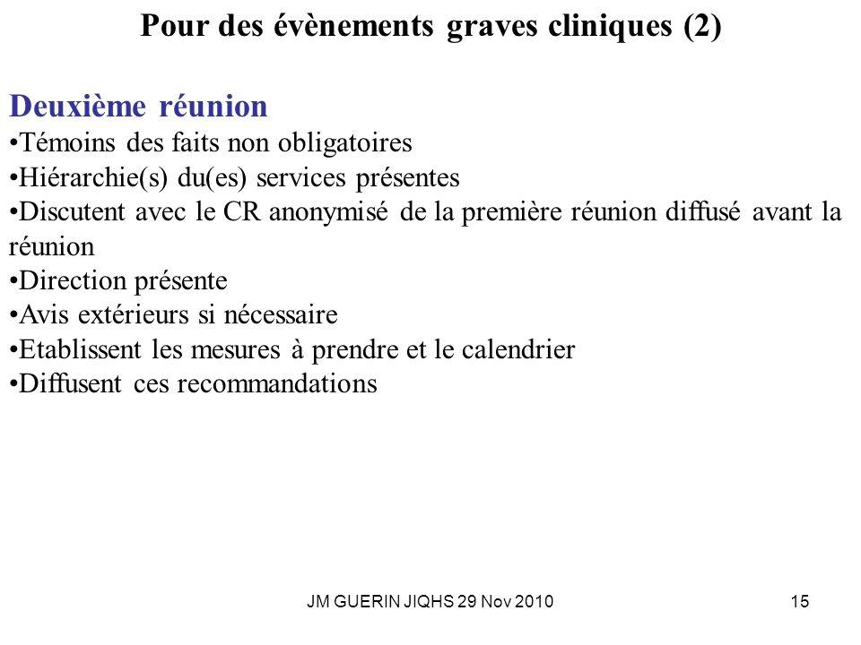 Pour des évènements graves cliniques (2)