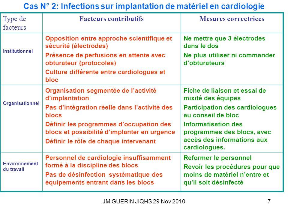 Cas N° 2: Infections sur implantation de matériel en cardiologie