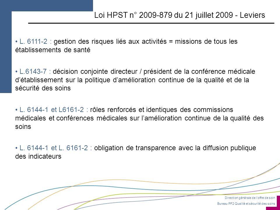 Loi HPST n° 2009-879 du 21 juillet 2009 - Leviers