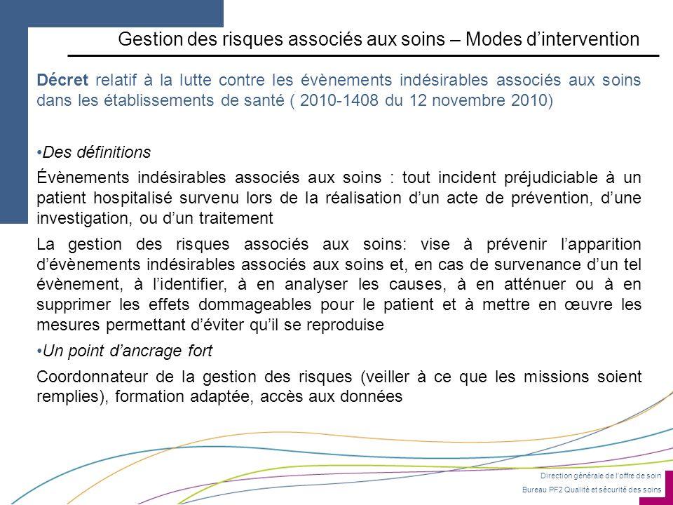 Gestion des risques associés aux soins – Modes d'intervention