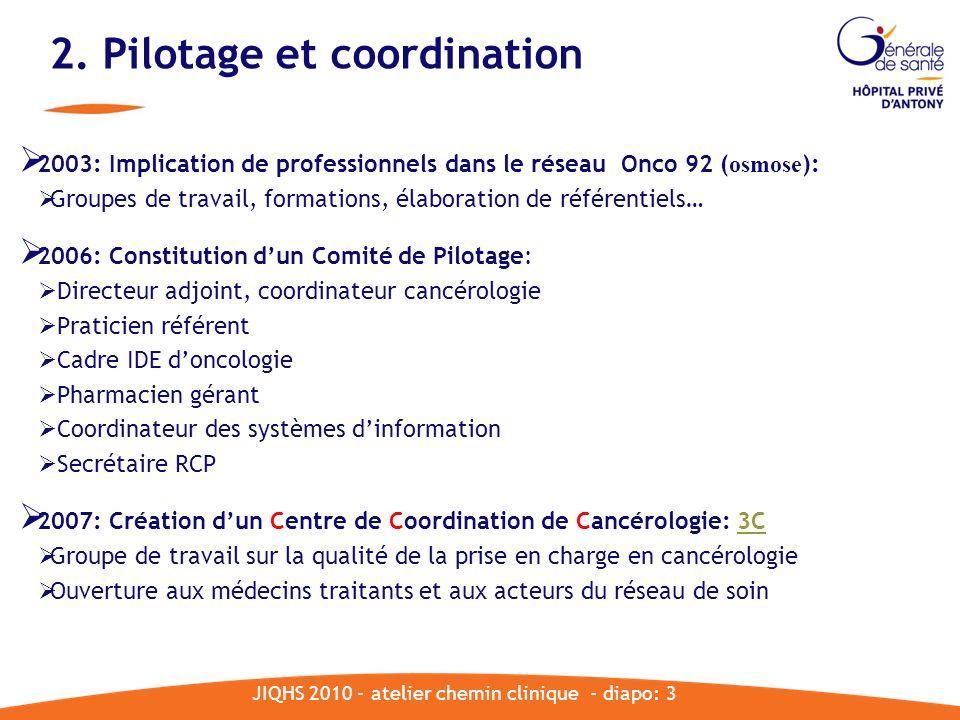2. Pilotage et coordination