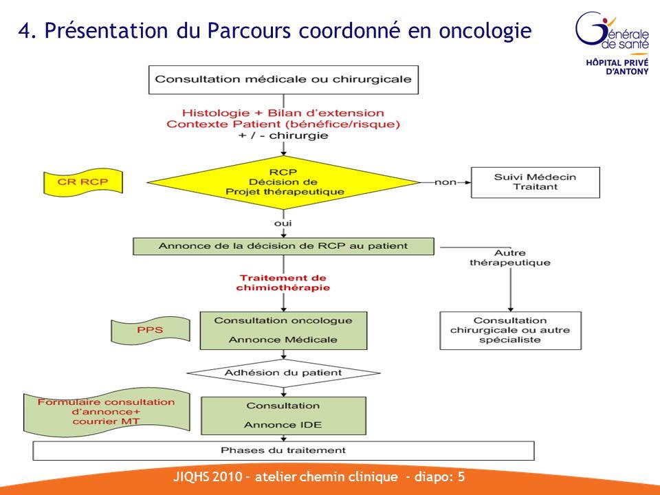 4. Présentation du Parcours coordonné en oncologie